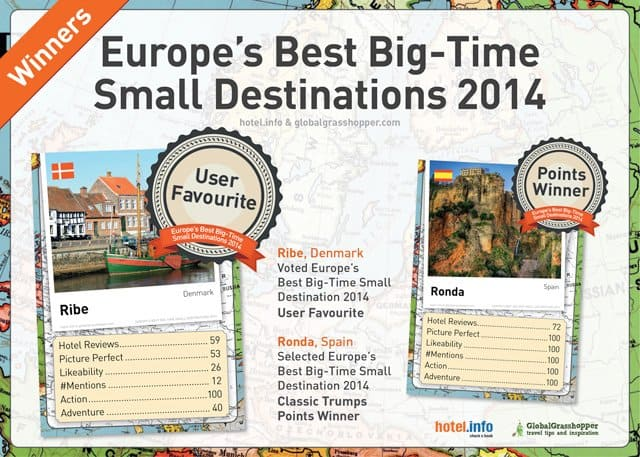 Winner: Europe's Best Big-Time Small Destinations 2014 Global Grasshopper