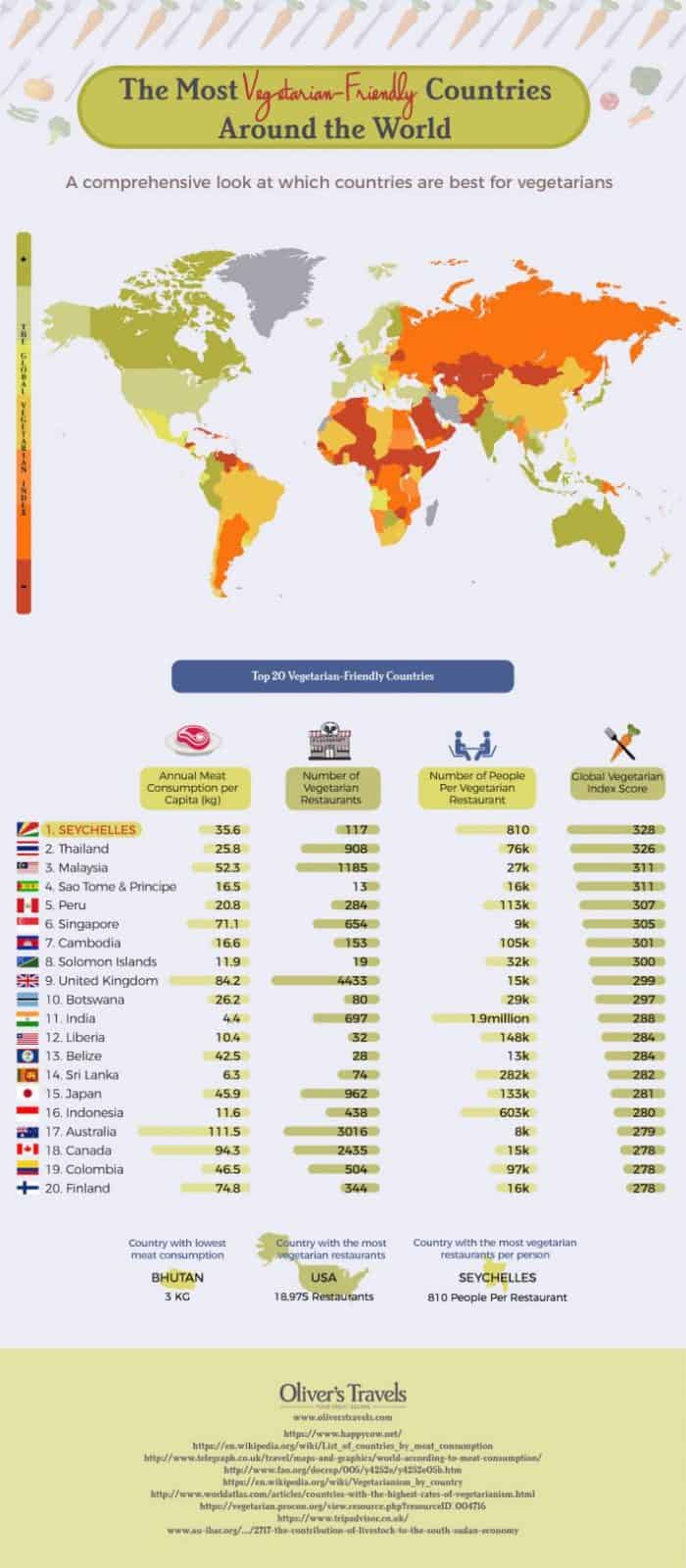 A map of where to find the most vegetarian friendly countries in the world Global Grasshopper