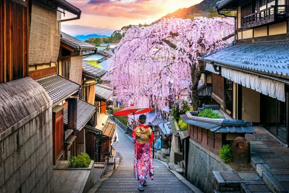 Kyoto - most beautiful cities in the world